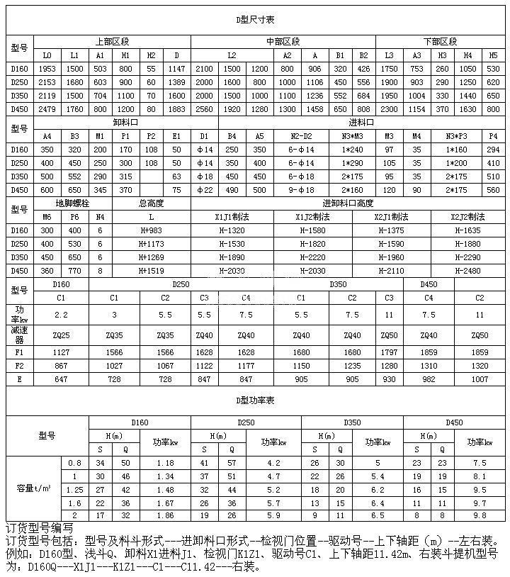 D型鬥式提升機參數表